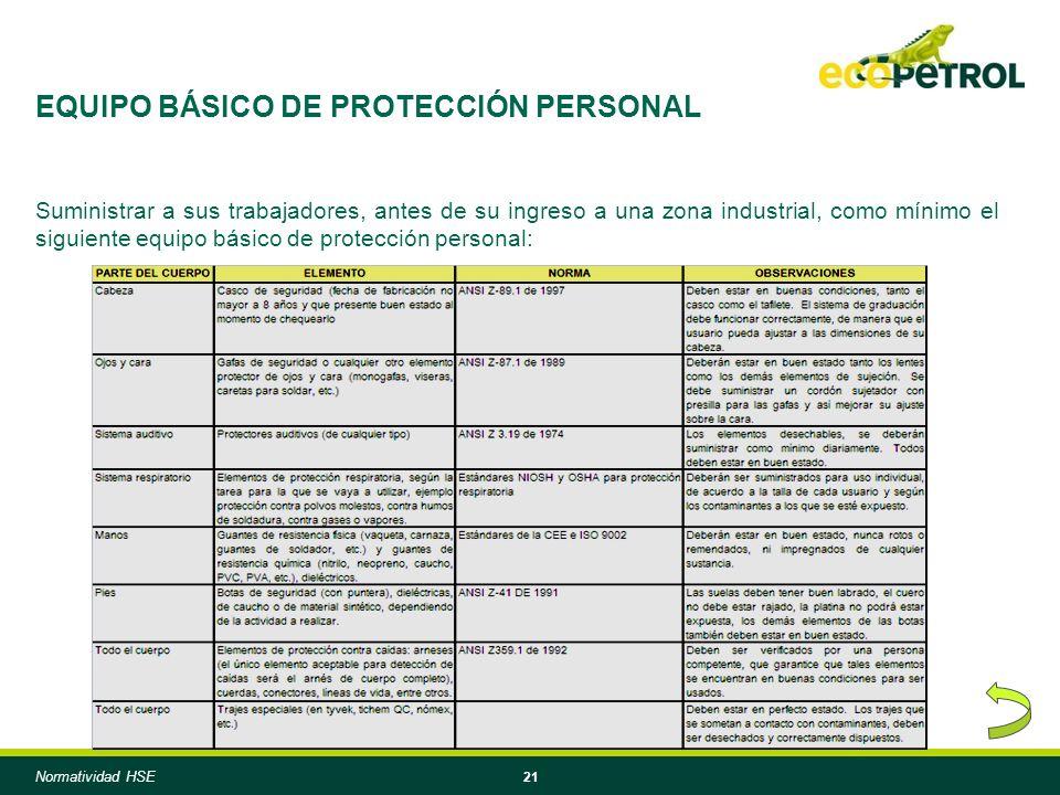 21 Suministrar a sus trabajadores, antes de su ingreso a una zona industrial, como mínimo el siguiente equipo básico de protección personal: EQUIPO BÁSICO DE PROTECCIÓN PERSONAL Normatividad HSE