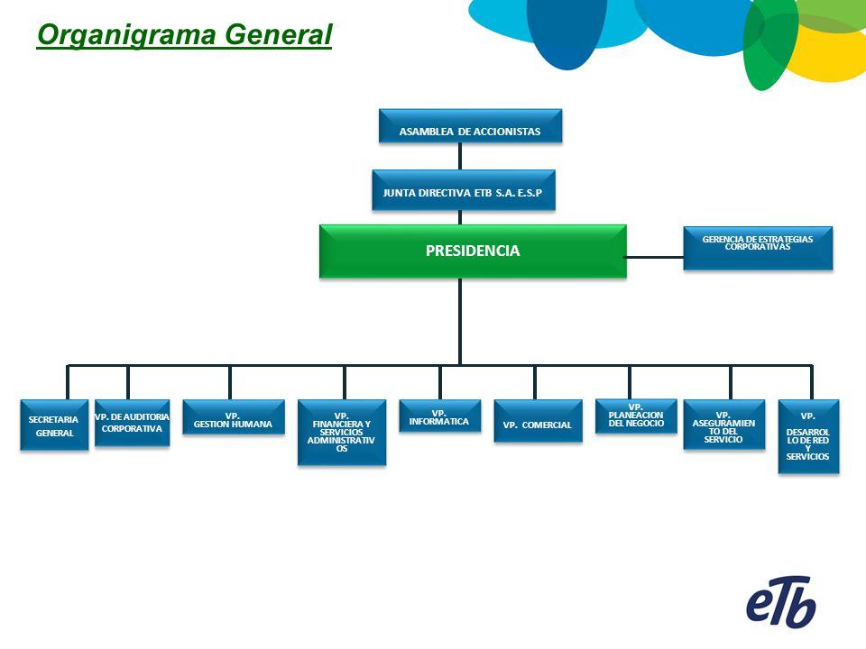 Dirección Actuaciones Administrativas Y Supervisión Judicial Dirección Negocios Con Operadores Dirección Asesoría Jurídica SECRETARÍA GENERAL