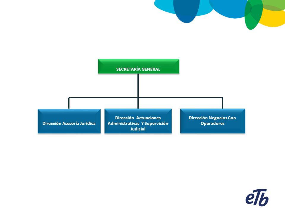GERENCIA DE AUDITORÍA DE GESTIÓN FINANCIERA Y DE PROCESOS GERENCIA DE AUDITORIA DE GESTIÓN TECNOLÓGICA VICEPRESIDENCIA AUDITORÍA CORPORATIVA