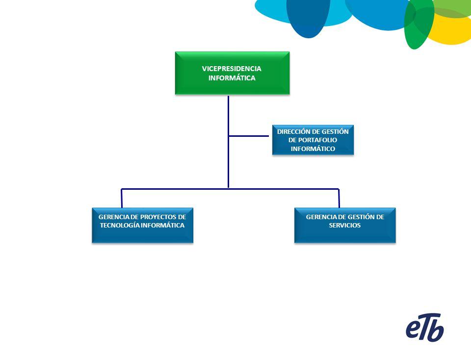 DIRECCIÓN DE GESTIÓN DE PORTAFOLIO INFORMÁTICO VICEPRESIDENCIA INFORMÁTICA GERENCIA DE GESTIÓN DE SERVICIOS GERENCIA DE PROYECTOS DE TECNOLOGÍA INFORM