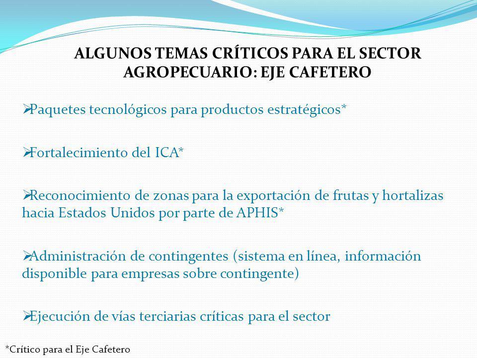 ALGUNOS TEMAS CRÍTICOS PARA EL SECTOR AGROPECUARIO: EJE CAFETERO Paquetes tecnológicos para productos estratégicos* Fortalecimiento del ICA* Reconocim