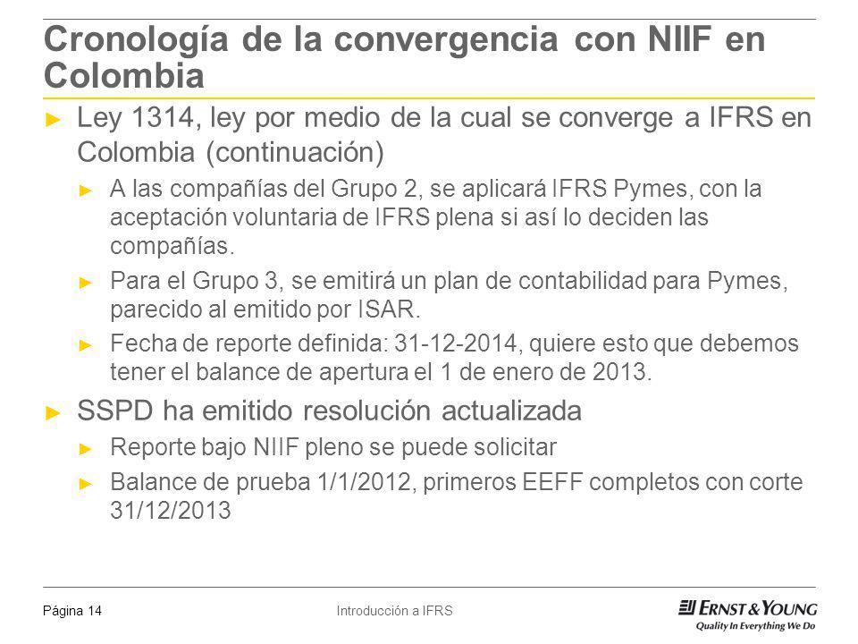 Introducción a IFRSPágina 14 Cronología de la convergencia con NIIF en Colombia Ley 1314, ley por medio de la cual se converge a IFRS en Colombia (con