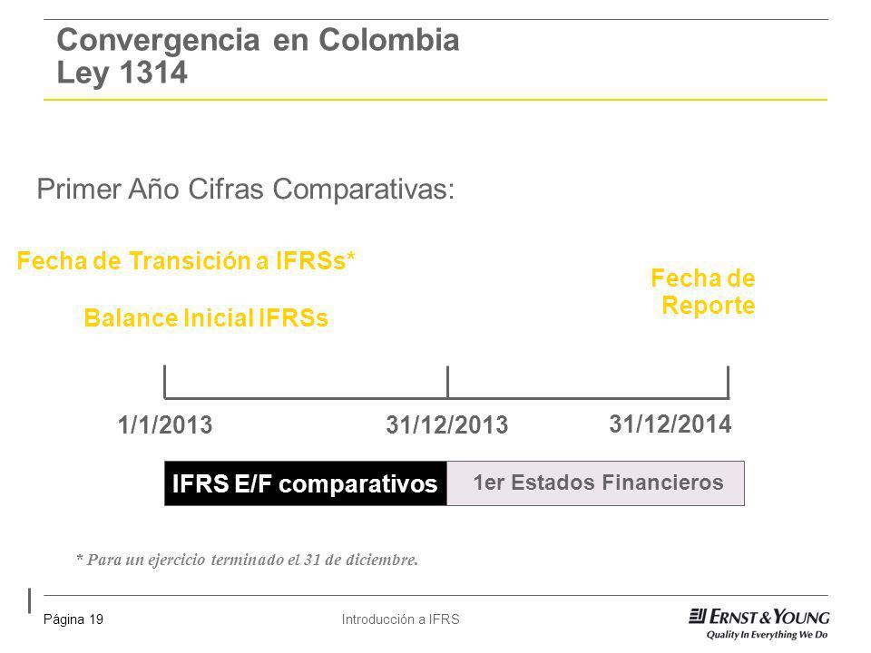 Introducción a IFRSPágina 19 Convergencia en Colombia Ley 1314 Primer Año Cifras Comparativas: 31/12/2013 31/12/2014 Balance Inicial IFRSs 1/1/2013 Fe
