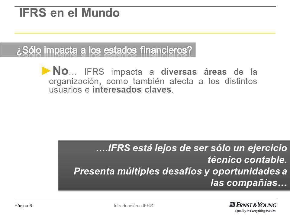 Introducción a IFRSPágina 9 IFRSs Asuntos de Negocios Relaciones con Inversionistas Compensaciones a Ejecutivos y a Empleados Planeación Impuestos Indicadores de Desempeño Sistemas de Información y de Reporte Gerencial Planes de Beneficio a Empleados Productos Financieros Estructurados Contabilidad Financiera y de Reporte Impactos de Adopción de IFRS en Asuntos de Negocios Conversión a IFRS: No es Solamente un Ejercicio Contable