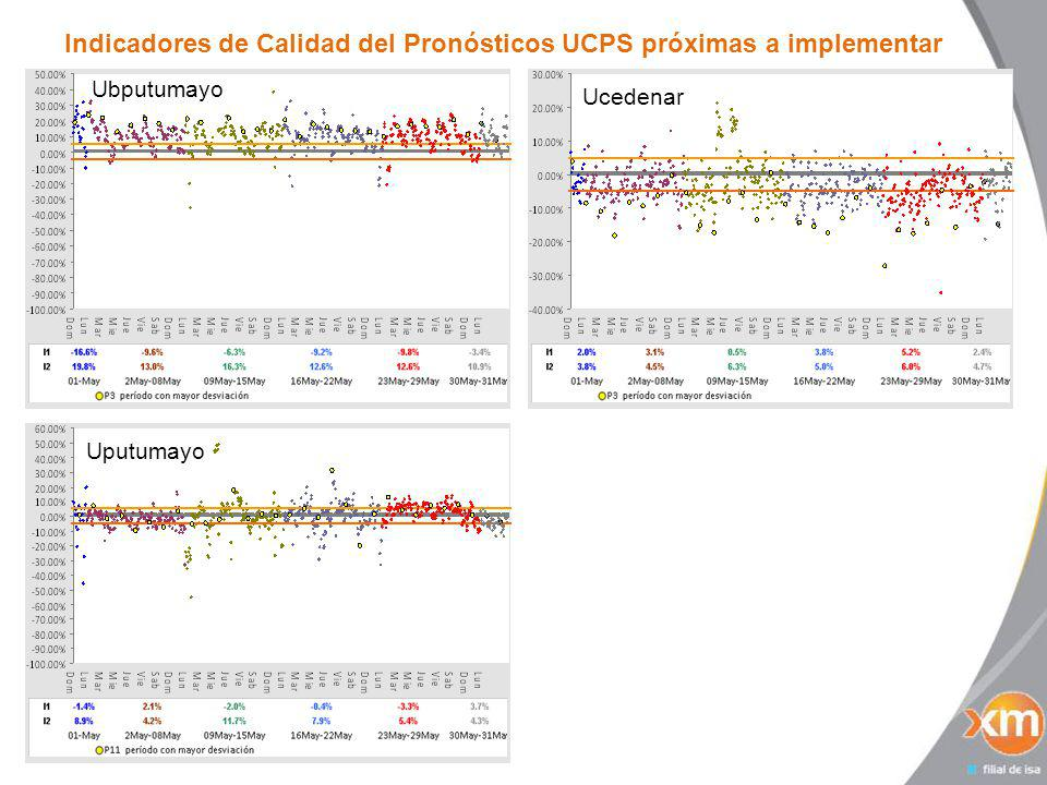 Indicadores de Calidad del Pronósticos UCPS próximas a implementar Ubputumayo UcedenarUputumayo