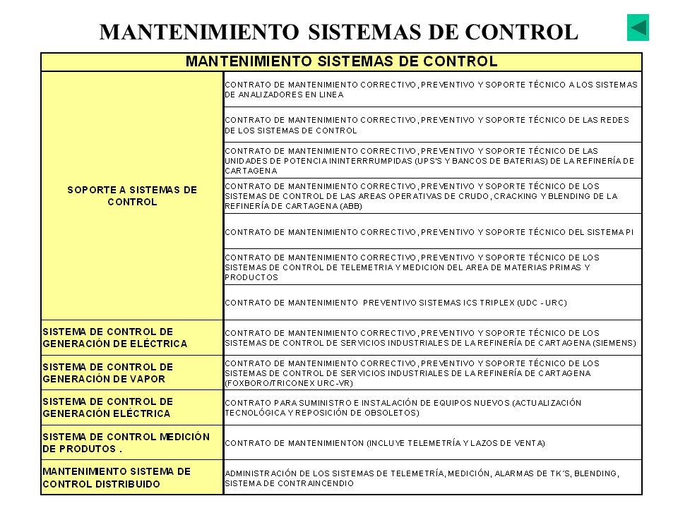 MERIT - PFI 002: Estado del avance GESTION DEL RIESGO Y LA CONFIABILIDAD (RRM) % de Avance : 40% Vs 43%