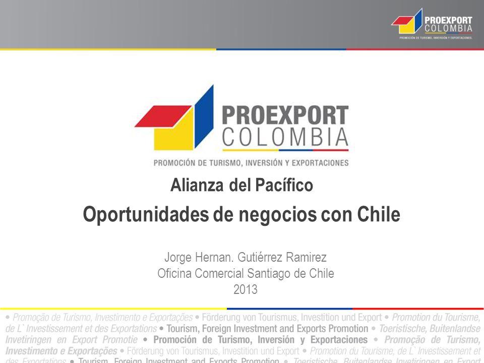 Alianza del Pacífico Oportunidades de negocios con Chile Jorge Hernan.