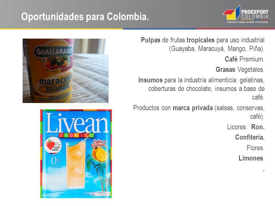 Oportunidades para Colombia.