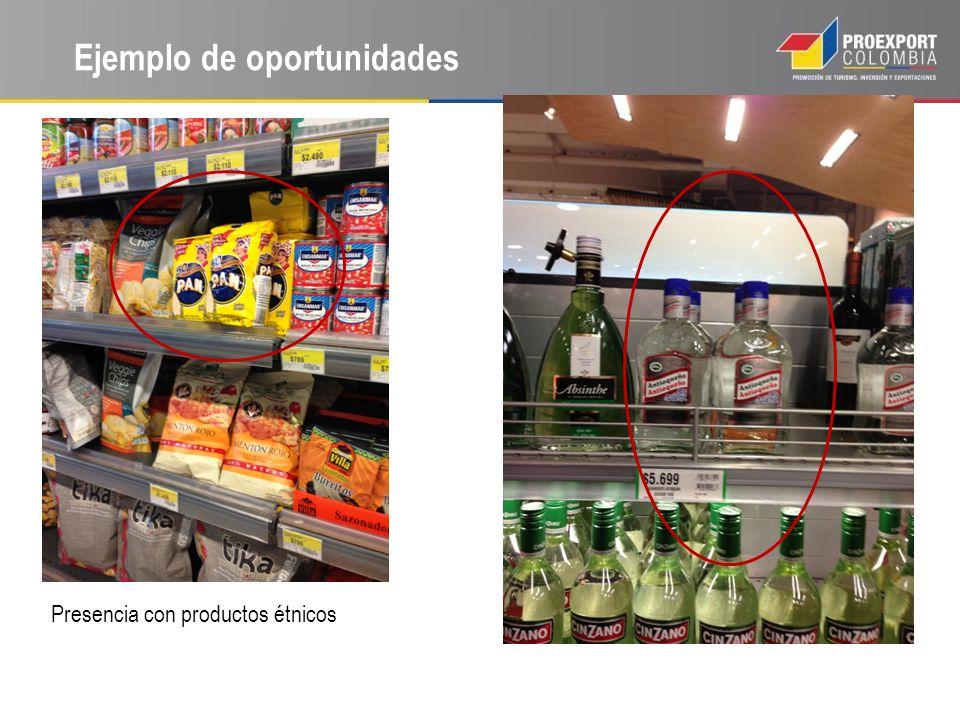 Ejemplo de oportunidades Presencia con productos étnicos
