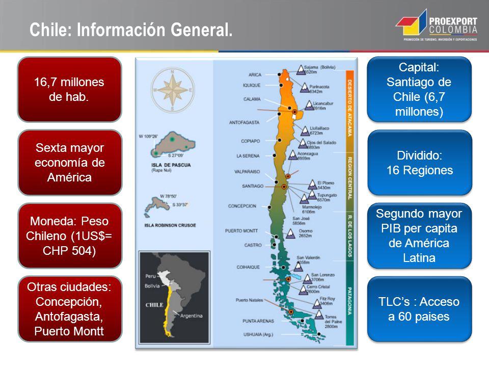 Chile: Información General.16,7 millones de hab.