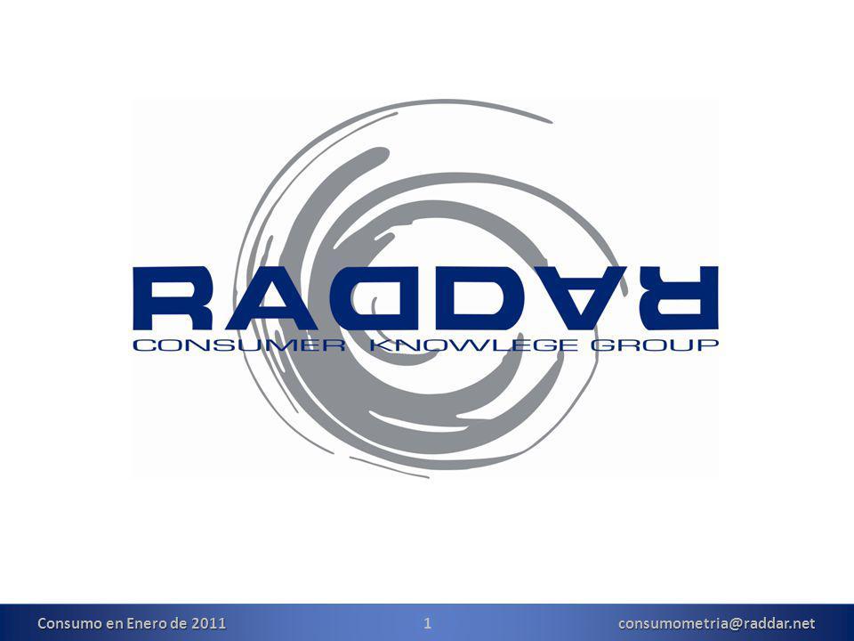 1consumometria@raddar.net Consumo en Enero de 2011