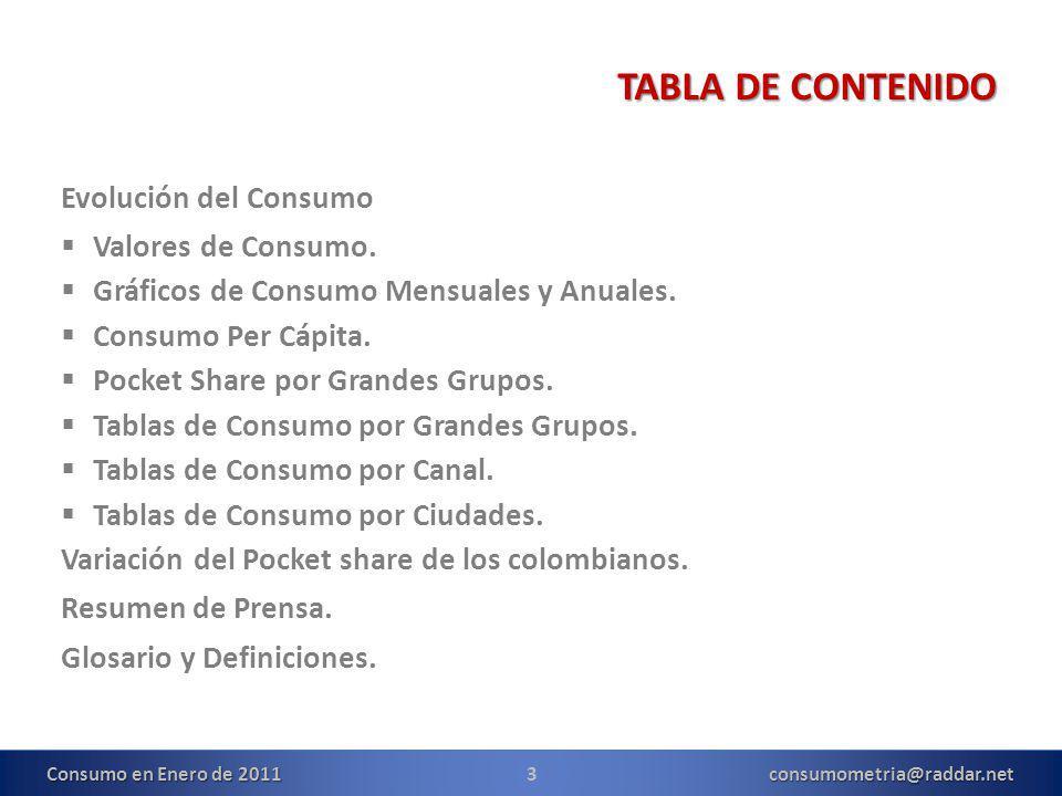 4consumometria@raddar.net El consumo en el mes de enero presentó una variación de -2,15% con respecto al mes anterior y un crecimiento de 8,51% con respecto al mismo mes del año anterior.