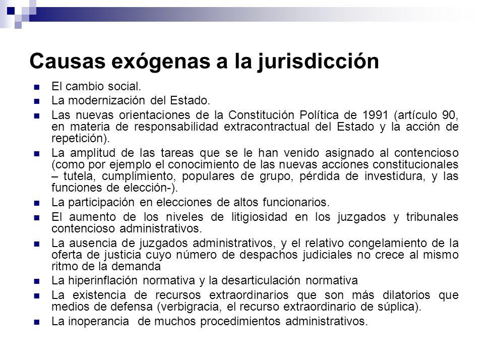 Causas exógenas a la jurisdicción El cambio social.