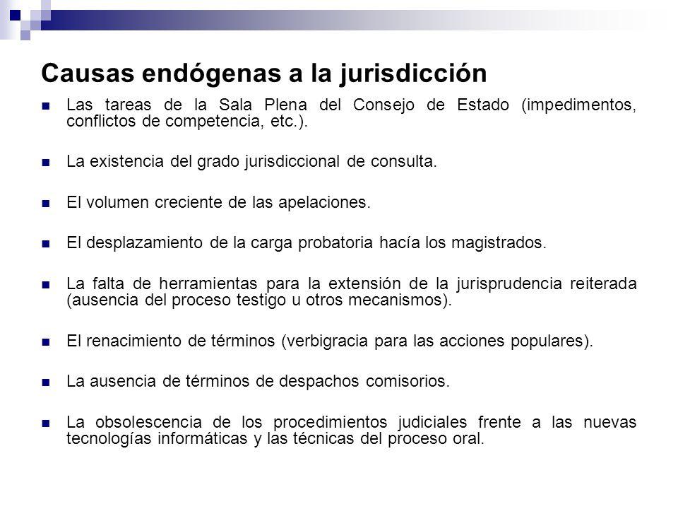 Causas endógenas a la jurisdicción Las tareas de la Sala Plena del Consejo de Estado (impedimentos, conflictos de competencia, etc.).