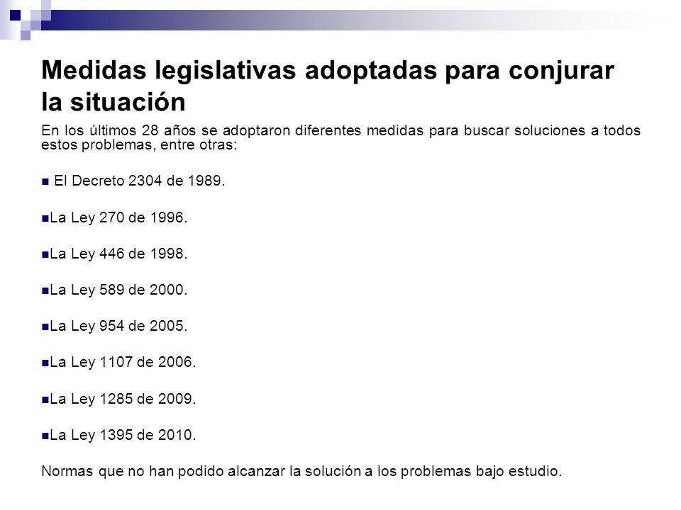 Medidas legislativas adoptadas para conjurar la situación En los últimos 28 años se adoptaron diferentes medidas para buscar soluciones a todos estos problemas, entre otras: El Decreto 2304 de 1989.