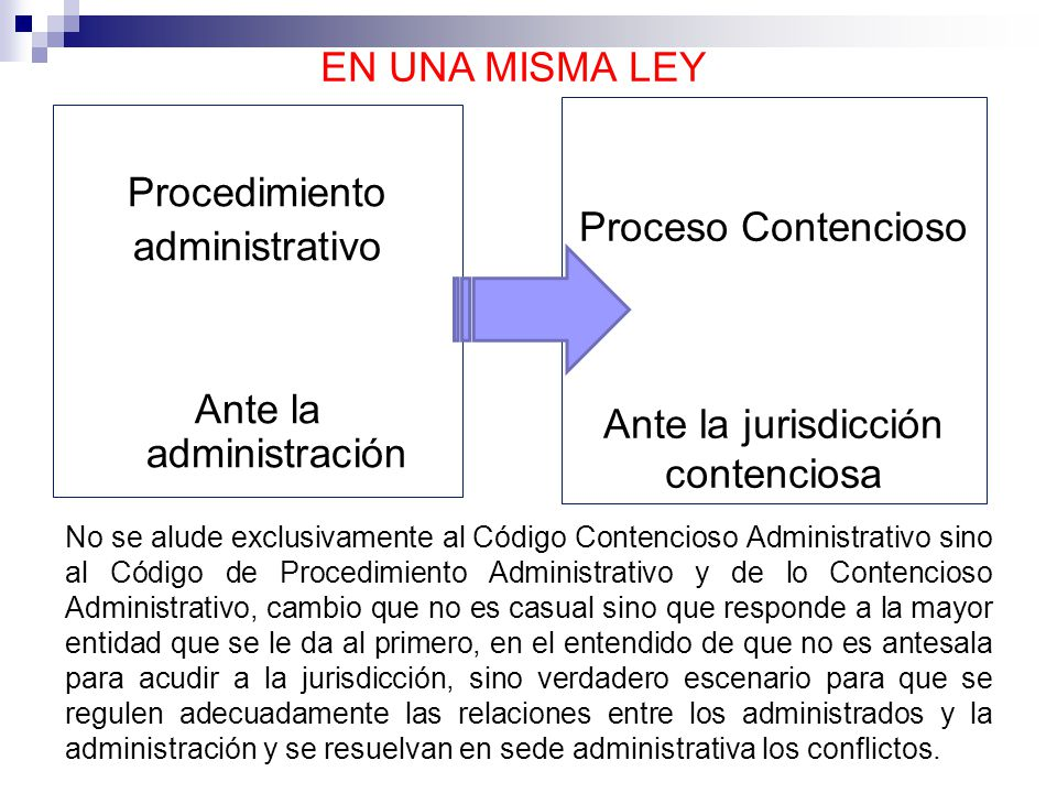 Procedimiento administrativo Ante la administración Proceso Contencioso Ante la jurisdicción contenciosa EN UNA MISMA LEY No se alude exclusivamente a