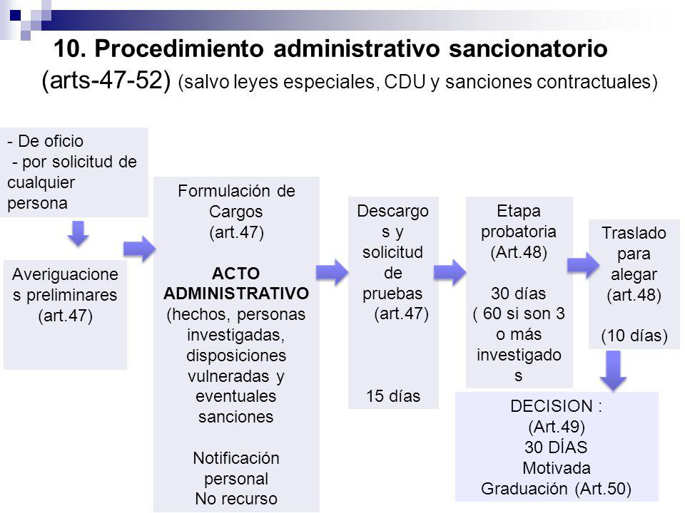 (arts-47-52) (salvo leyes especiales, CDU y sanciones contractuales) 10.