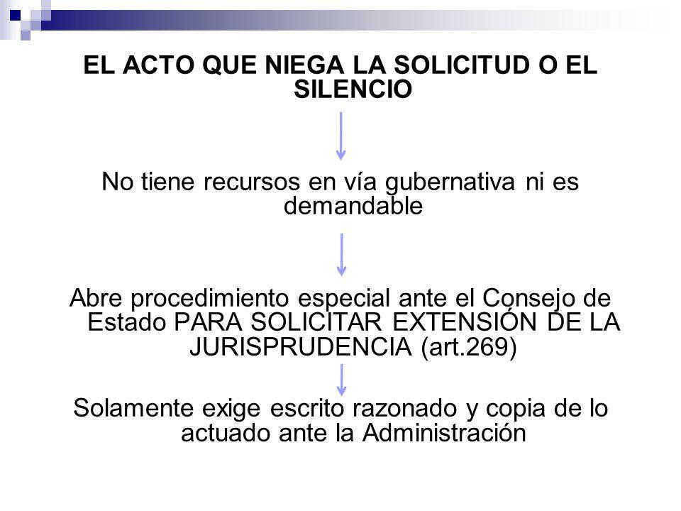 EL ACTO QUE NIEGA LA SOLICITUD O EL SILENCIO No tiene recursos en vía gubernativa ni es demandable Abre procedimiento especial ante el Consejo de Esta