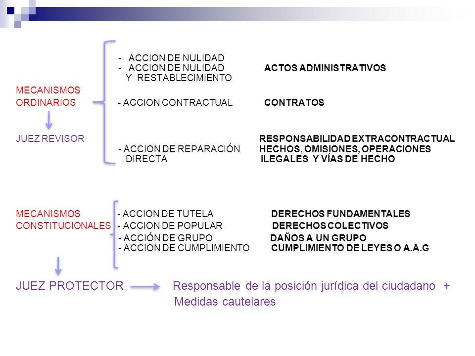 - ACCION DE NULIDAD - ACCION DE NULIDAD ACTOS ADMINISTRATIVOS Y RESTABLECIMIENTO MECANISMOS ORDINARIOS - ACCION CONTRACTUAL CONTRATOS JUEZ REVISOR RESPONSABILIDAD EXTRACONTRACTUAL - ACCION DE REPARACIÓN HECHOS, OMISIONES, OPERACIONES DIRECTA ILEGALES Y VÍAS DE HECHO MECANISMOS - ACCION DE TUTELA DERECHOS FUNDAMENTALES CONSTITUCIONALES - ACCION DE POPULAR DERECHOS COLECTIVOS - ACCIÓN DE GRUPO DAÑOS A UN GRUPO - ACCION DE CUMPLIMIENTO CUMPLIMIENTO DE LEYES O A.A.G JUEZ PROTECTOR Responsable de la posición jurídica del ciudadano + Medidas cautelares
