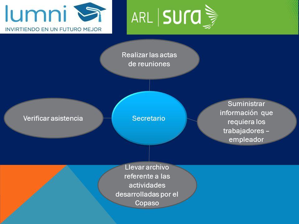 Realizar las actas de reuniones Verificar asistencia Llevar archivo referente a las actividades desarrolladas por el Copaso Suministrar información qu