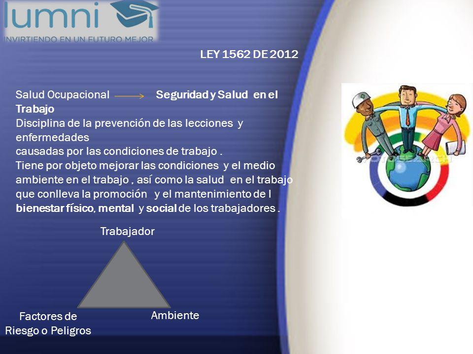 LEY 1562 DE 2012 Salud Ocupacional Seguridad y Salud en el Trabajo Disciplina de la prevención de las lecciones y enfermedades causadas por las condiciones de trabajo.