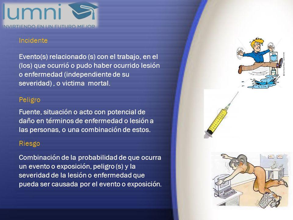 Incidente Evento(s) relacionado (s) con el trabajo, en el (los) que ocurrió o pudo haber ocurrido lesión o enfermedad (independiente de su severidad),