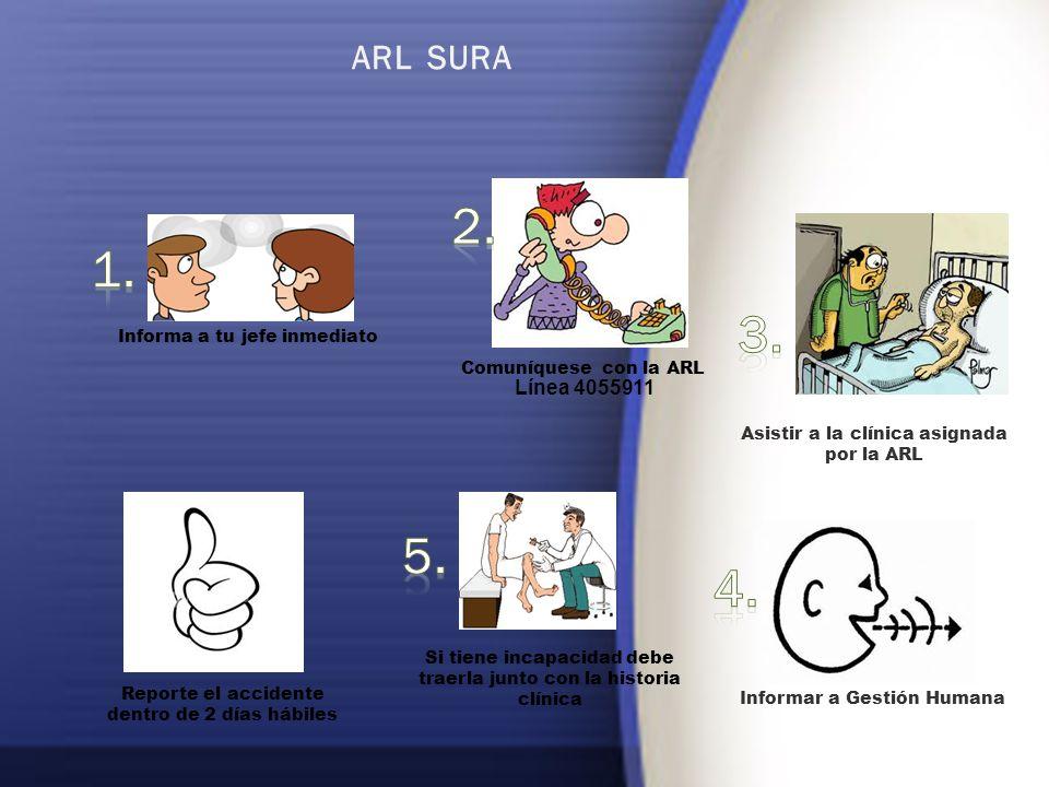 Informa a tu jefe inmediato Comuníquese con la ARL Informar a Gestión Humana Reporte el accidente dentro de 2 días hábiles Asistir a la clínica asignada por la ARL Si tiene incapacidad debe traerla junto con la historia clínica Línea 4055911