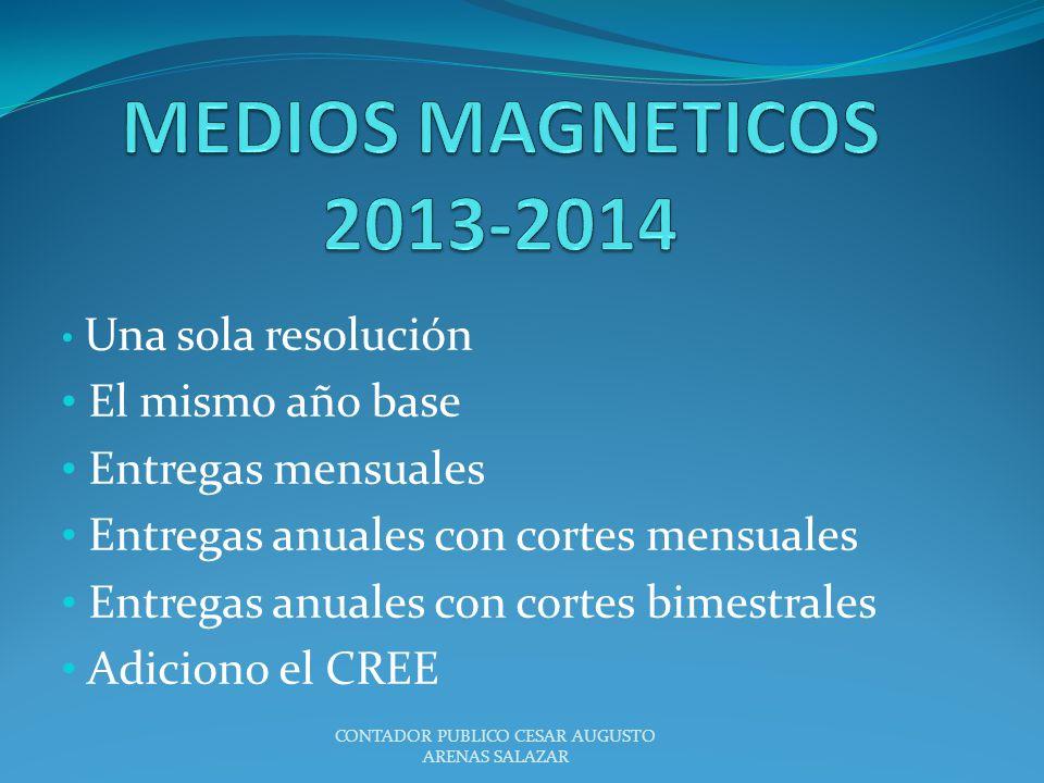 Una sola resolución El mismo año base Entregas mensuales Entregas anuales con cortes mensuales Entregas anuales con cortes bimestrales Adiciono el CRE
