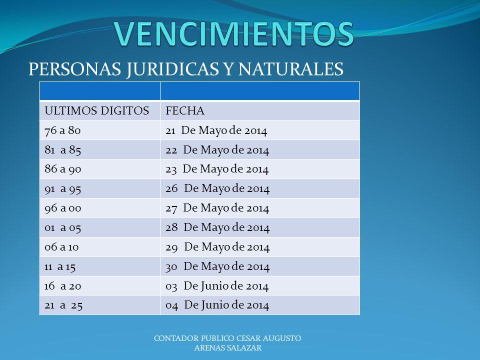 PERSONAS JURIDICAS Y NATURALES CONTADOR PUBLICO CESAR AUGUSTO ARENAS SALAZAR ULTIMOS DIGITOSFECHA 76 a 8021 De Mayo de 2014 81 a 8522 De Mayo de 2014