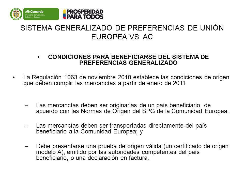 SISTEMA GENERALIZADO DE PREFERENCIAS DE UNIÓN EUROPEA VS AC CONDICIONES PARA BENEFICIARSE DEL SISTEMA DE PREFERENCIAS GENERALIZADO La Regulación 1063