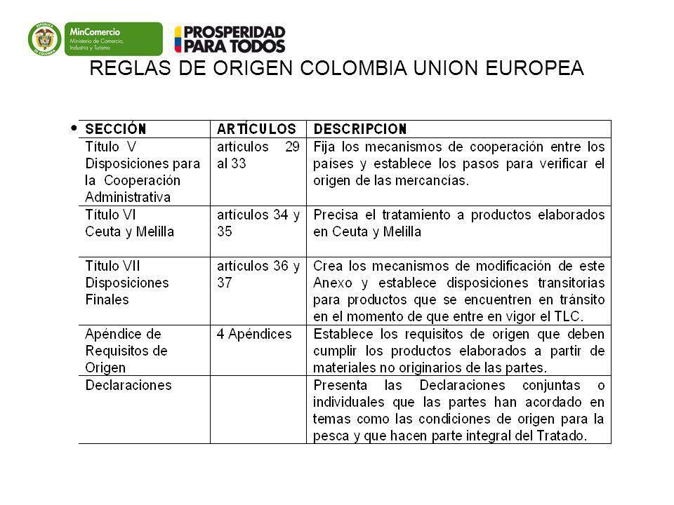 Alcance y Contenido REGLAS DE ORIGEN COLOMBIA UNION EUROPEA