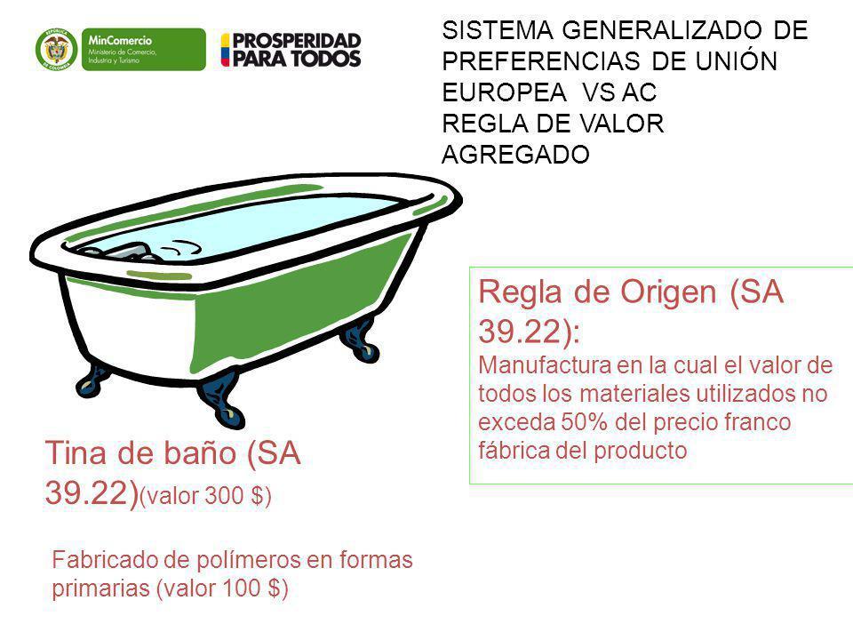 SISTEMA GENERALIZADO DE PREFERENCIAS DE UNIÓN EUROPEA VS AC REGLA DE VALOR AGREGADO Tina de baño (SA 39.22) (valor 300 $) Fabricado de polímeros en fo