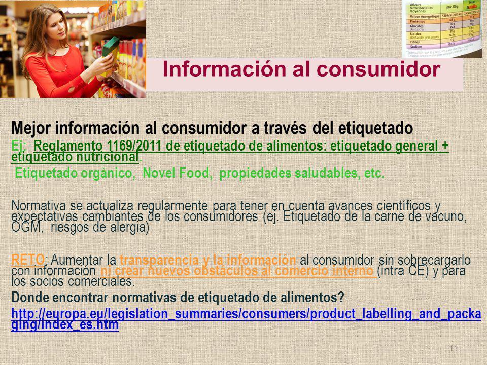 Información al consumidor Mejor información al consumidor a través del etiquetado Ej: Reglamento 1169/2011 de etiquetado de alimentos: etiquetado gene