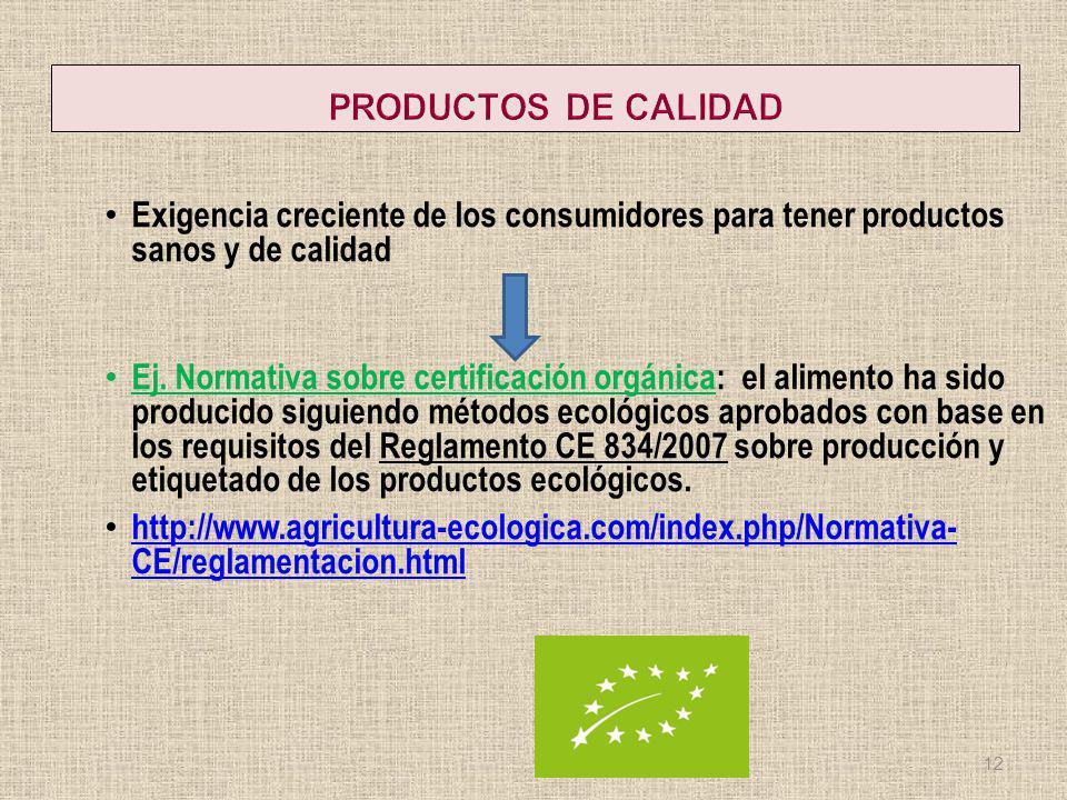 Exigencia creciente de los consumidores para tener productos sanos y de calidad Ej. Normativa sobre certificación orgánica: el alimento ha sido produc