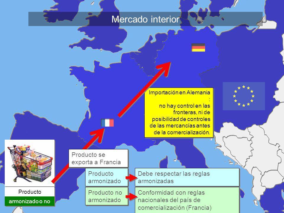 Mercado interior Producto colombiano armonizado o no Producto se exporta a Francia Producto armonizado Producto no armonizado Debe respectar las regla