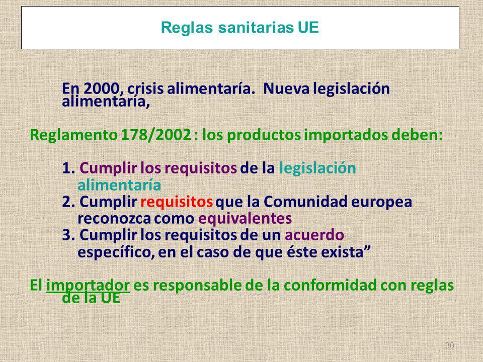 Reglas sanitarias UE En 2000, crisis alimentaría. Nueva legislación alimentaría, Reglamento 178/2002 : los productos importados deben: 1. Cumplir los