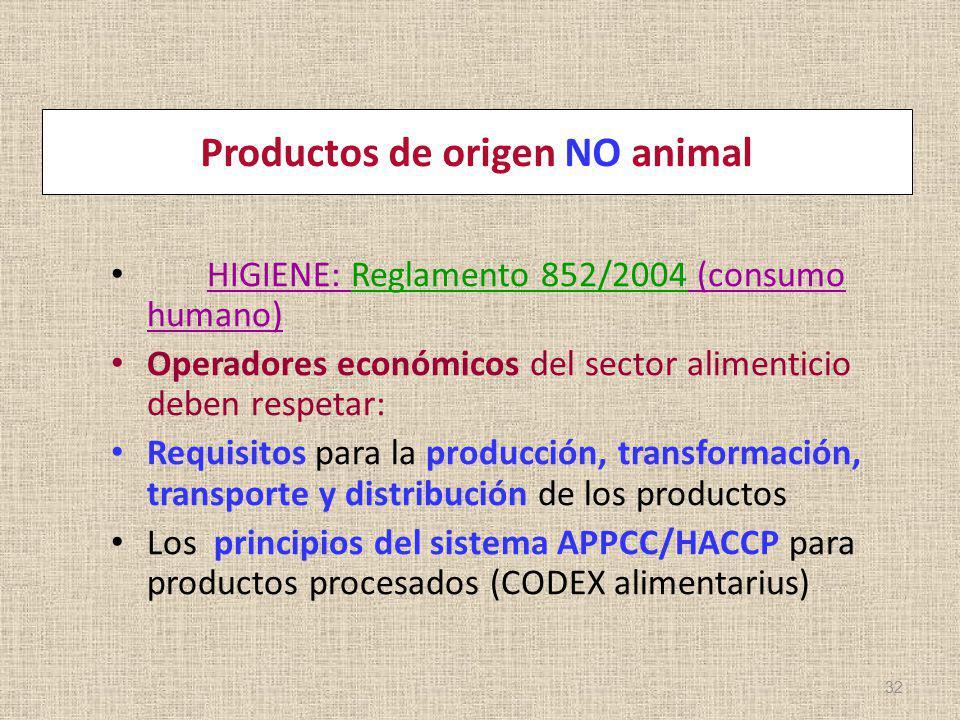 Productos de origen NO animal HIGIENE: Reglamento 852/2004 (consumo humano) Operadores económicos del sector alimenticio deben respetar: Requisitos pa