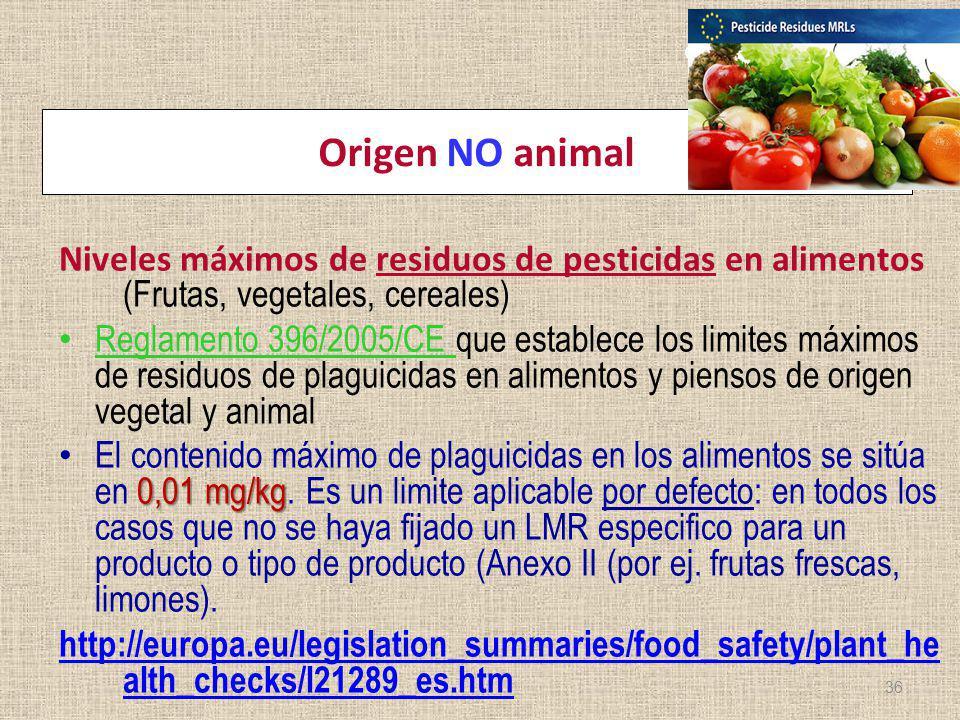 ereira 22 Marzo 2012 Origen NO animal Niveles máximos de residuos de pesticidas en alimentos (Frutas, vegetales, cereales) Reglamento 396/2005/CE que