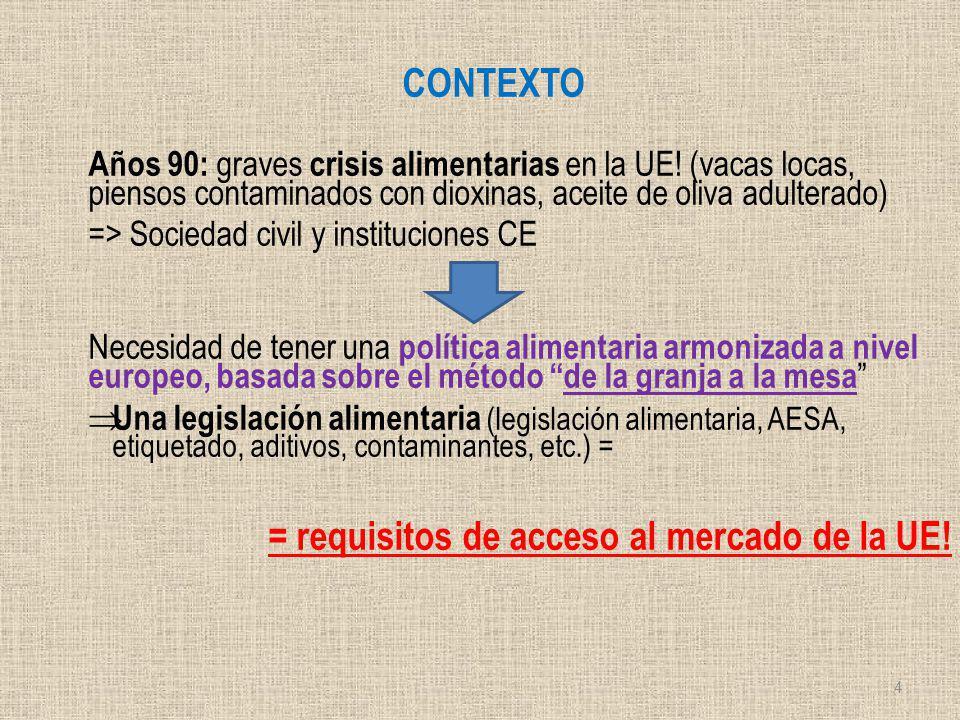 CONTEXTO Años 90: graves crisis alimentarias en la UE! (vacas locas, piensos contaminados con dioxinas, aceite de oliva adulterado) => Sociedad civil