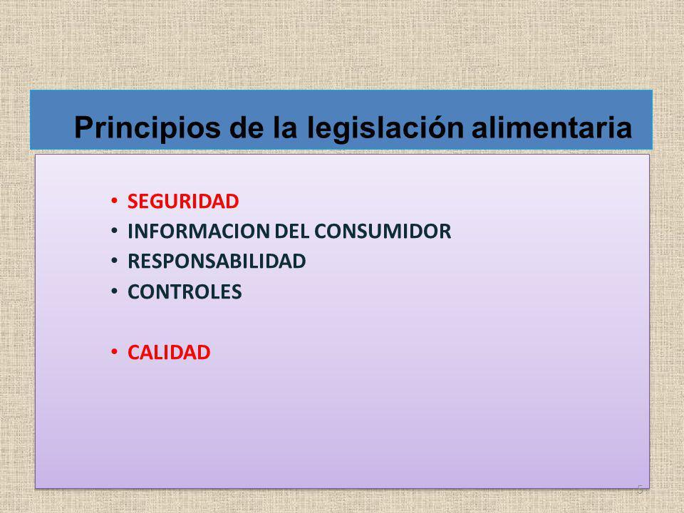 Principios de la legislación alimentaria SEGURIDAD INFORMACION DEL CONSUMIDOR RESPONSABILIDAD CONTROLES CALIDAD SEGURIDAD INFORMACION DEL CONSUMIDOR R
