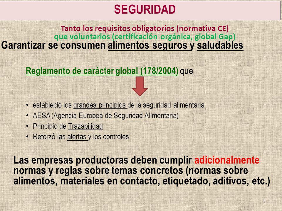 SEGURIDAD Tanto los requisitos obligatorios (normativa CE) que voluntarios (certificación orgánica, global Gap) Garantizar se consumen alimentos segur