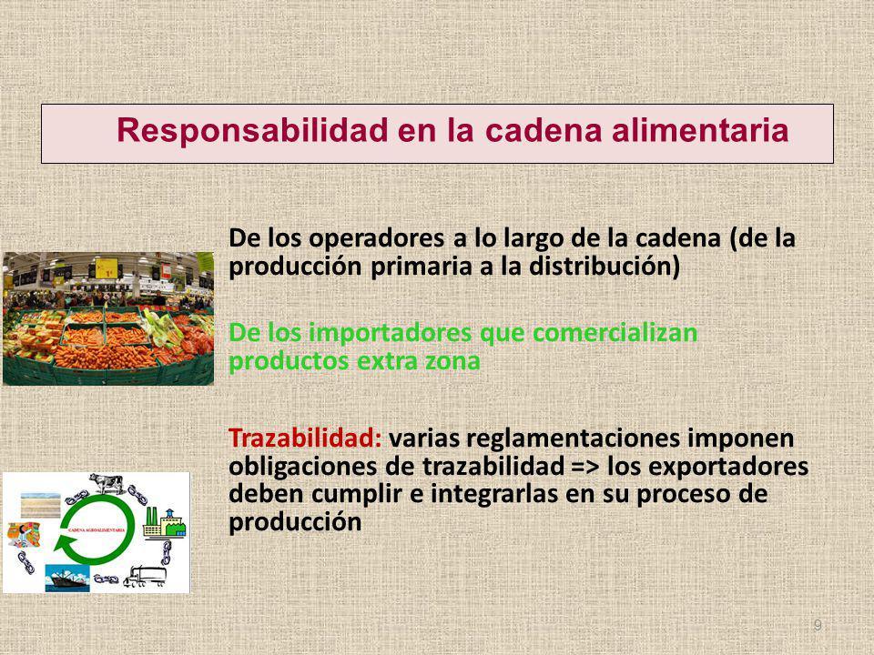 Responsabilidad en la cadena alimentaria De los operadores a lo largo de la cadena (de la producción primaria a la distribución) De los importadores q