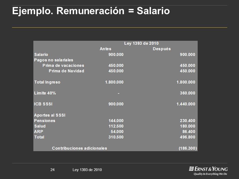 Ley 1393 de 201024 Ejemplo. Remuneración = Salario