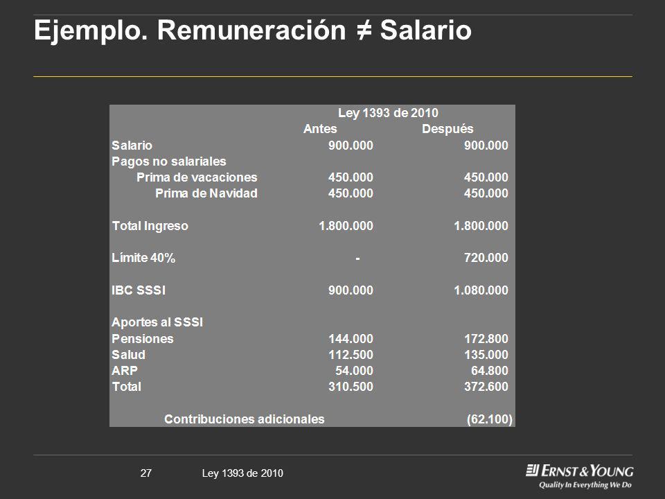 Ley 1393 de 201027 Ejemplo. Remuneración Salario