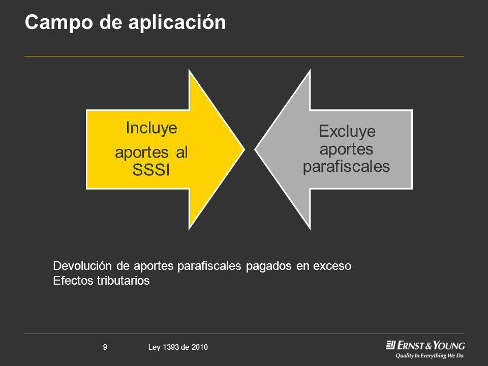 Ley 1393 de 20109 Campo de aplicación Incluye aportes al SSSI Excluye aportes parafiscales Devolución de aportes parafiscales pagados en exceso Efecto