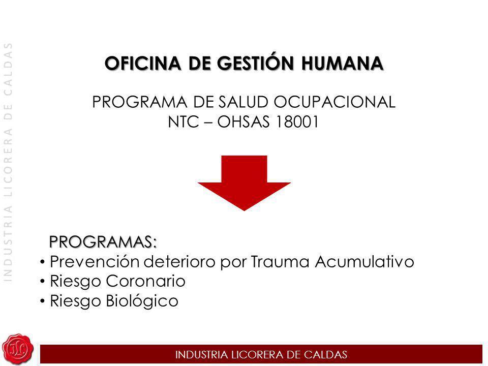 INDUSTRIA LICORERA DE CALDAS PROGRAMA DE SALUD OCUPACIONAL NTC – OHSAS 18001 PROGRAMAS: Prevención deterioro por Trauma Acumulativo Riesgo Coronario R
