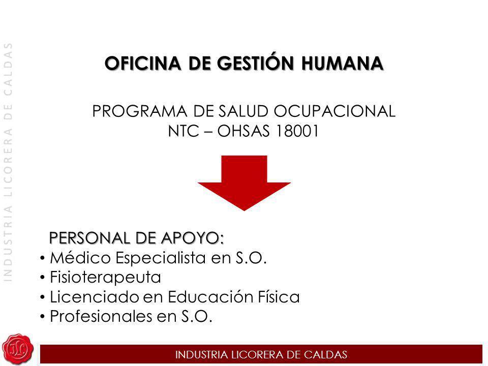 INDUSTRIA LICORERA DE CALDAS PERSONAL DE APOYO: Médico Especialista en S.O. Fisioterapeuta Licenciado en Educación Física Profesionales en S.O. OFICIN