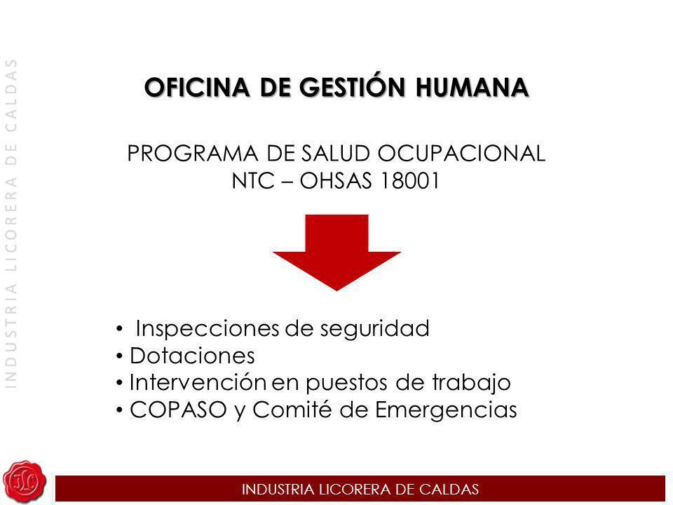 INDUSTRIA LICORERA DE CALDAS Inspecciones de seguridad Dotaciones Intervención en puestos de trabajo COPASO y Comité de Emergencias OFICINA DE GESTIÓN
