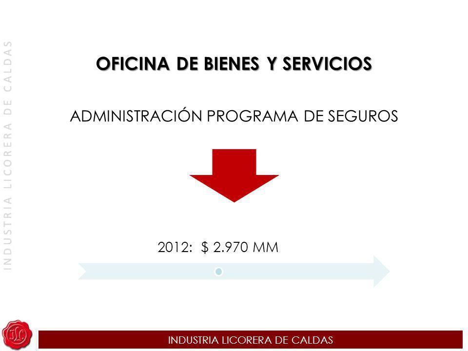 INDUSTRIA LICORERA DE CALDAS ADMINISTRACIÓN PROGRAMA DE SEGUROS 2012: $ 2.970 MM OFICINA DE BIENES Y SERVICIOS