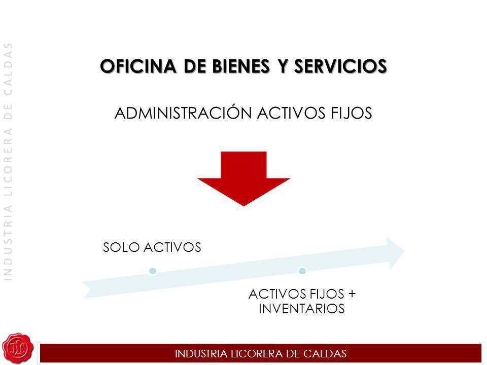 INDUSTRIA LICORERA DE CALDAS ADMINISTRACIÓN ACTIVOS FIJOS SOLO ACTIVOS ACTIVOS FIJOS + INVENTARIOS OFICINA DE BIENES Y SERVICIOS